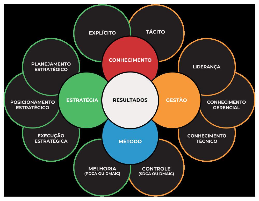 B4B Group estrategia-empresaria-para-resultados-3