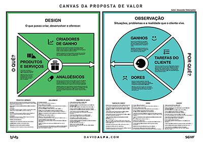 B4B Group Canvas_da_proposta_de_valor_A1_DavidAlpa-1