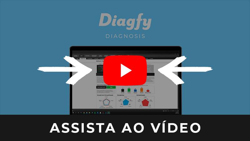 Diagfy Diagnosis - Diagnóstico Empresarial 8