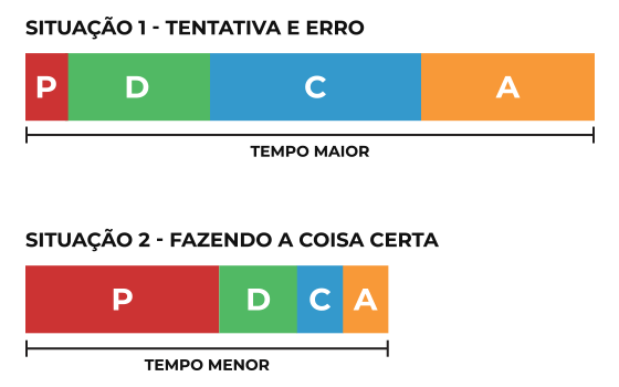 Relatório de Melhoria Contínua Online (PDCA) 19